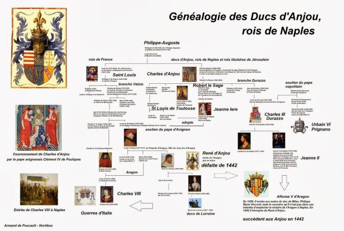 GENEALOGIE DUC D'ANJOU