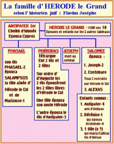 GenealogieHerodeleGrand