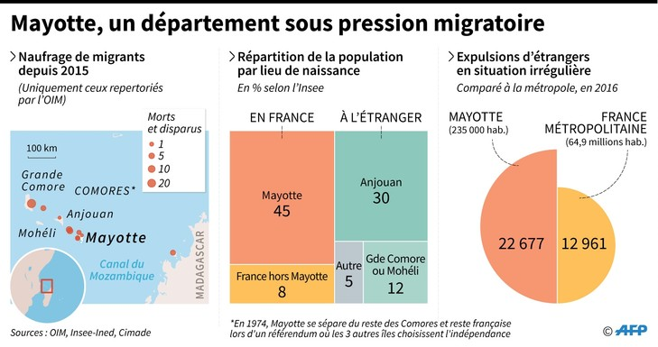 mayotte-departementpression-migratoire_1_729_385