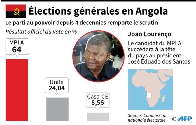 resultats-elections-angola_1_728_467 (1)