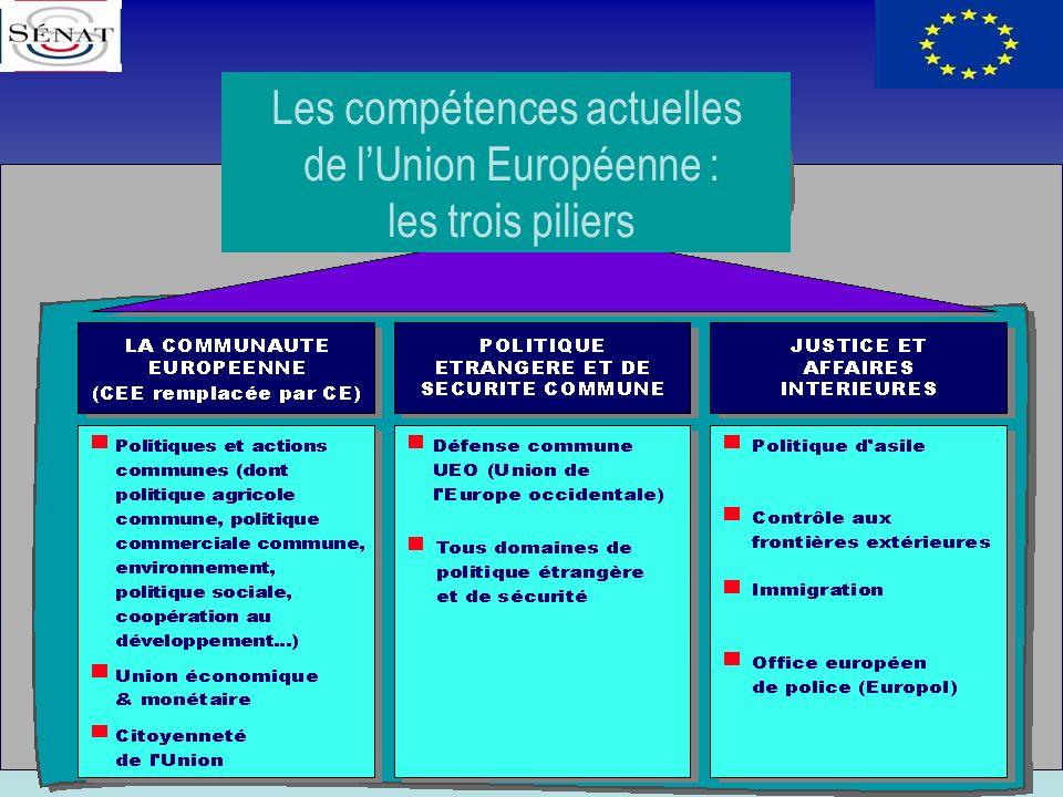 Les+compétences+actuelles+de+l'Union+Européenne+_+les+trois+piliers