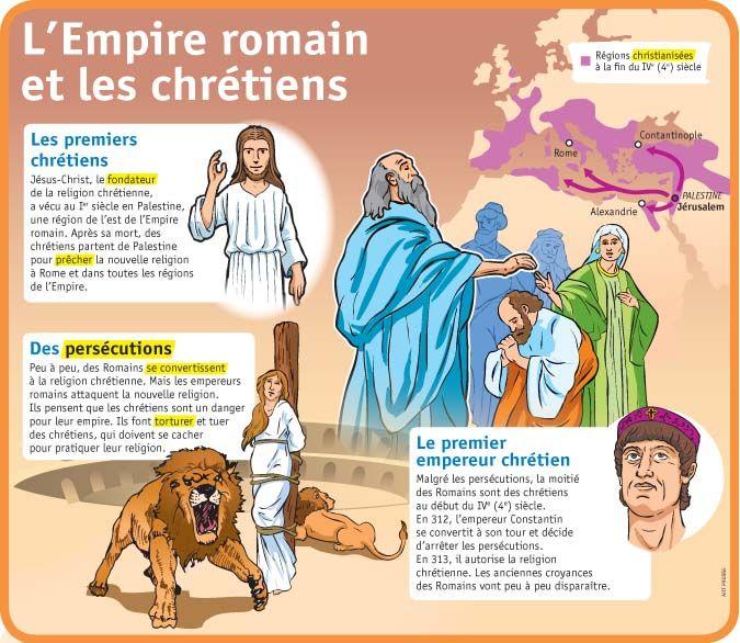 educational-infographic-fiche-exposes-lempire-romain-et-les-chretiens.jpg
