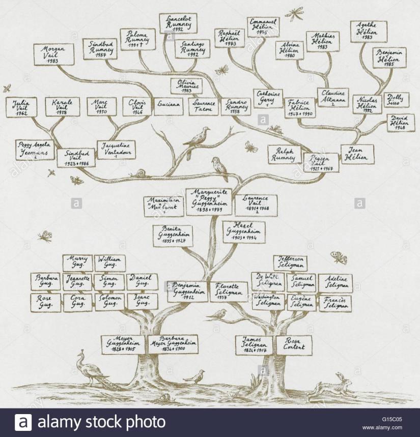 la-famille-guggenheim-arbre-descendants-dun-juif-nomme-meyer-guggenheim-lguggenheims-a-fait-fortune-dans-lindustrie-miniere-et-metallurgique-il-est-devenu-plus-tard-philanthropes-dans-des-domaines-tels-