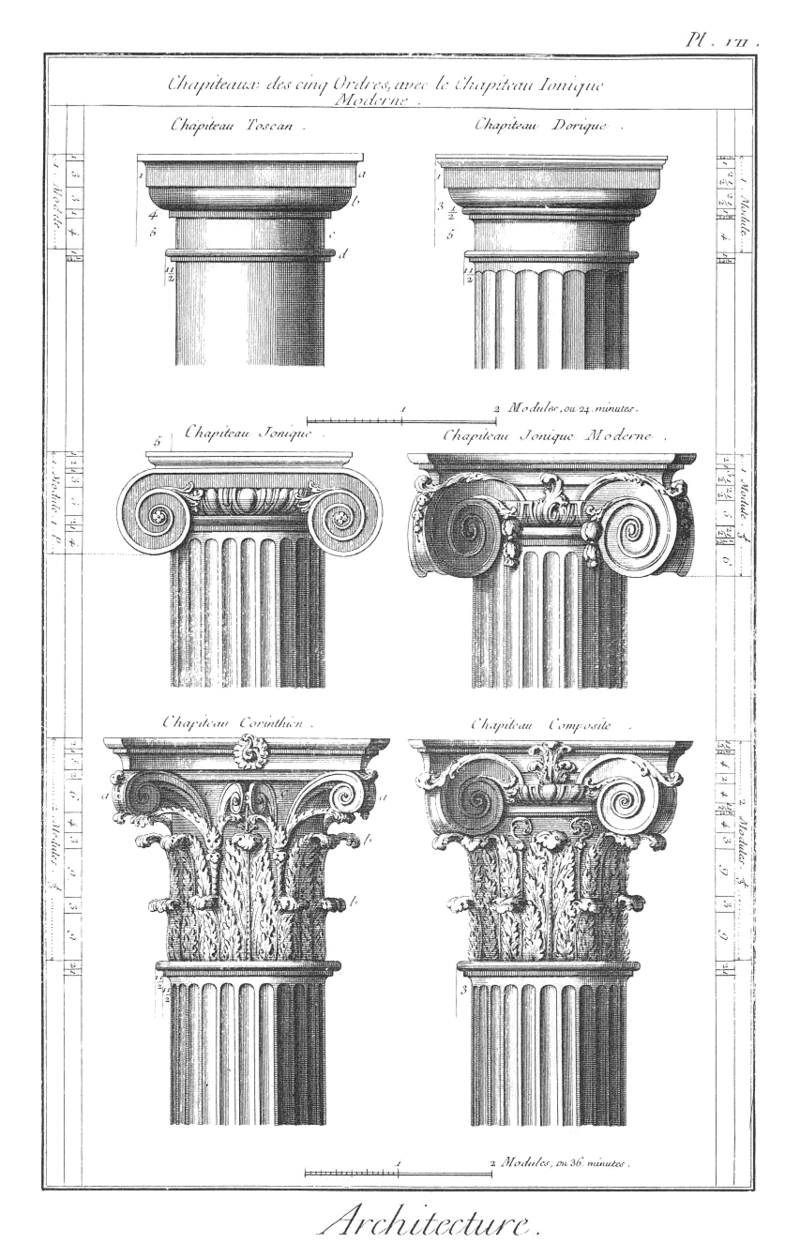 800px-Classical_orders_from_the_Encyclopedie